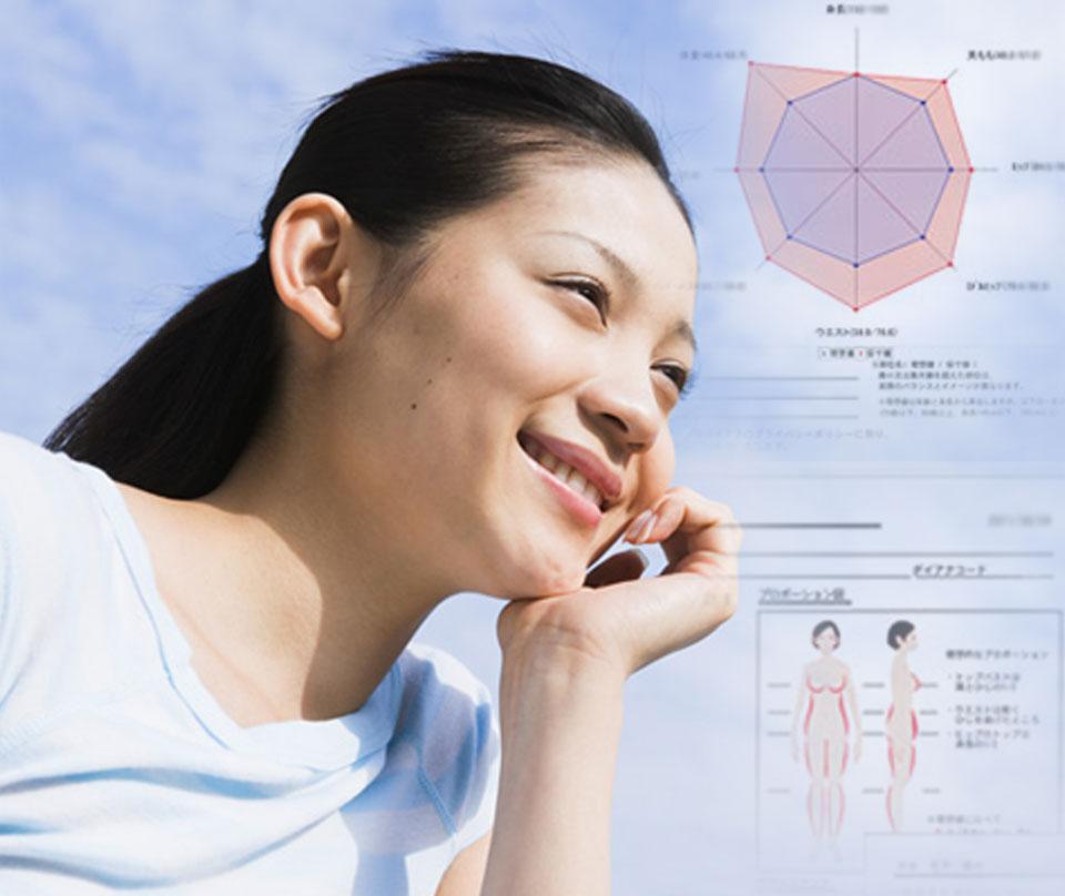 以对记录的分析为基础,提供针对顾客自身的合理的项目。