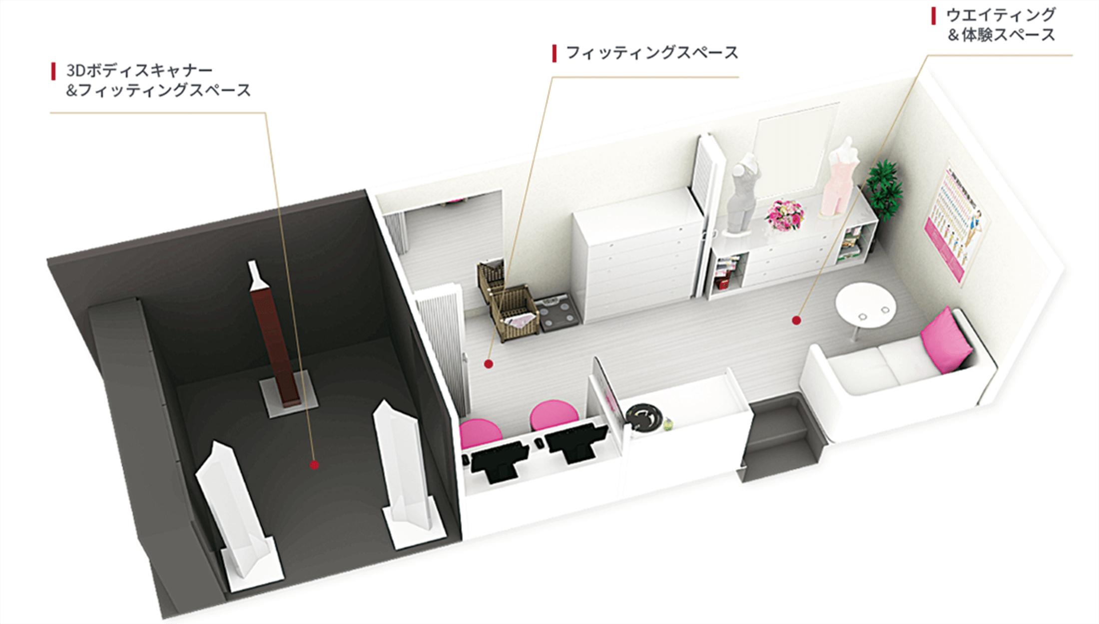 3Dボディスキャナー搭載⾞両 プロポーションライナー