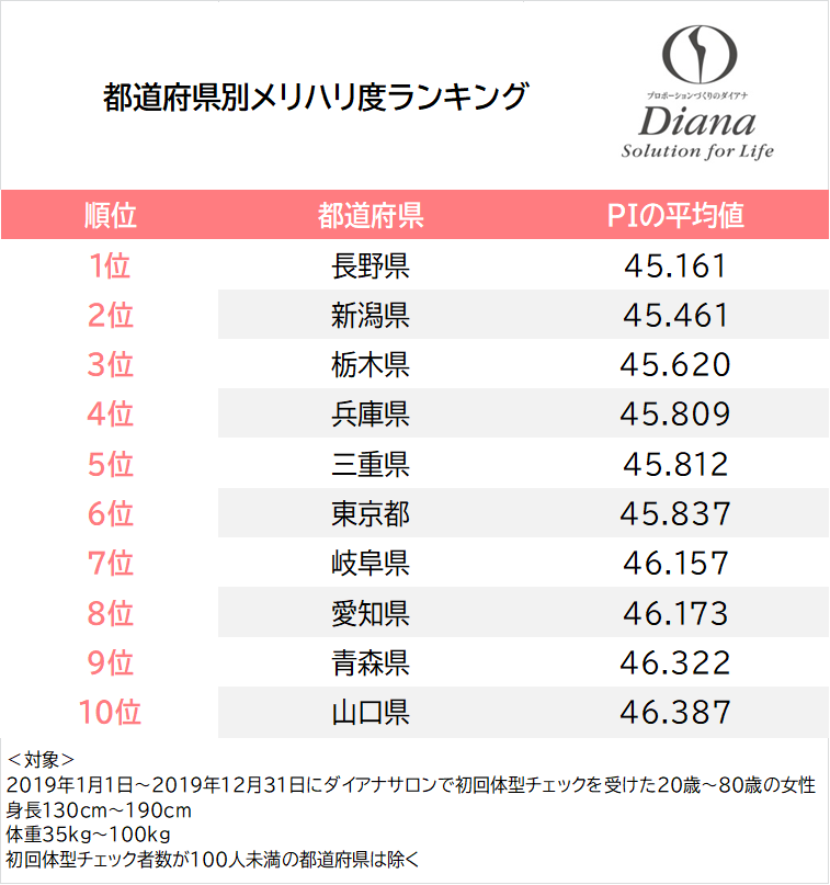 0511-merihari-table