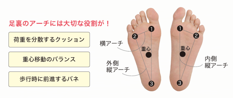 insole-main-3 _re