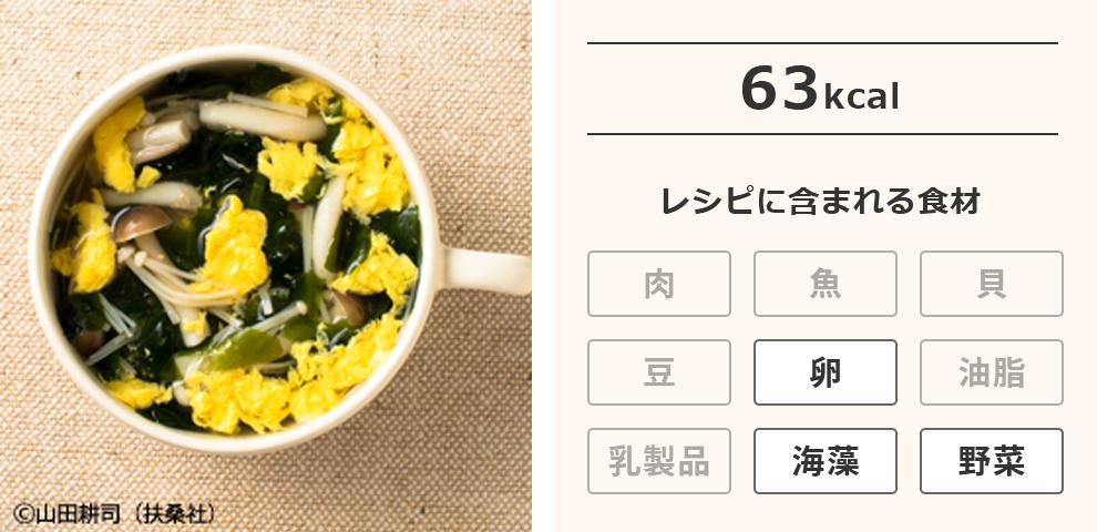 きのことわかめのかき玉スープ