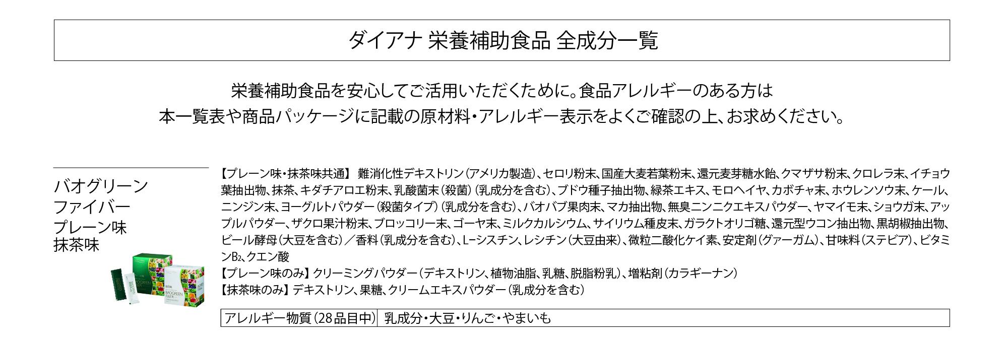 バオグリーンファイバー(成分)