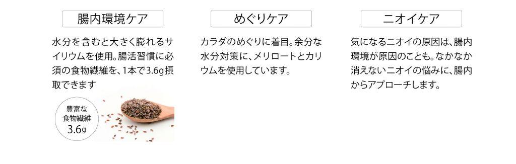 スウェリー(3つのケア)