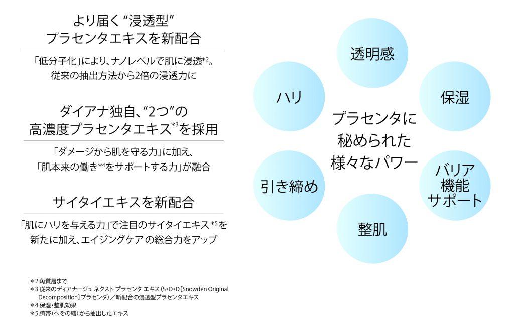 上向き美女シリーズ(プラセオリー内容)